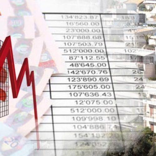 """Έρχεται έμμεσο """"κούρεμα"""" στα στεγαστικά δάνεια – Ποιοι ωφελούνται"""