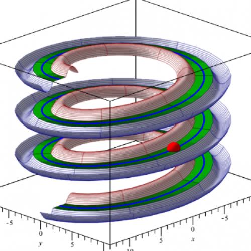 Στο μαγικό κόσμο των Μαθηματικών  -  Όταν το σύστημα συντεταγμένων ελλειπτικής έλικας αποφασίζει να κινηθεί