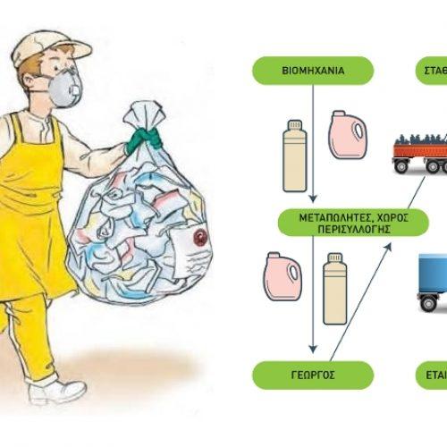 Δήμος Βέροιας: Διαχείριση κενών συσκευασιών φυτοπροστατευτικών προϊόντων