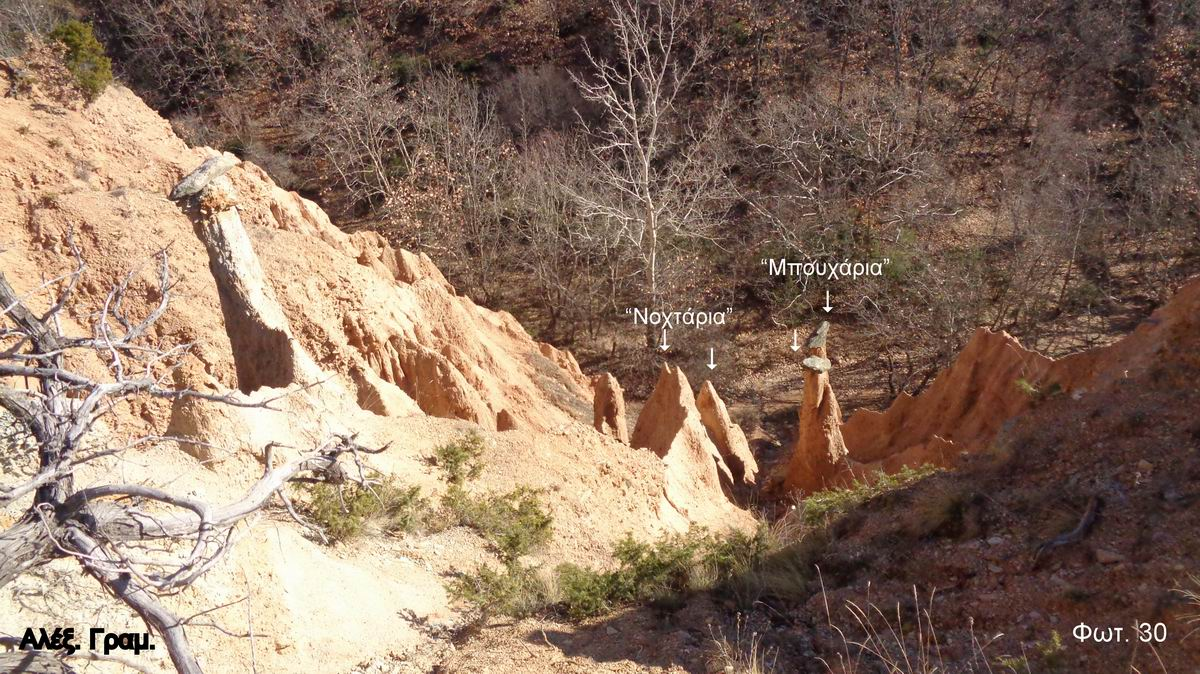 """Μπουχάρια"""" και """"Νοχτάρια"""": Πρωτότυποι γεωλογικοί χωμάτινοι σχηματισμοί στο  Ν. Κοζάνης - faretra.info"""