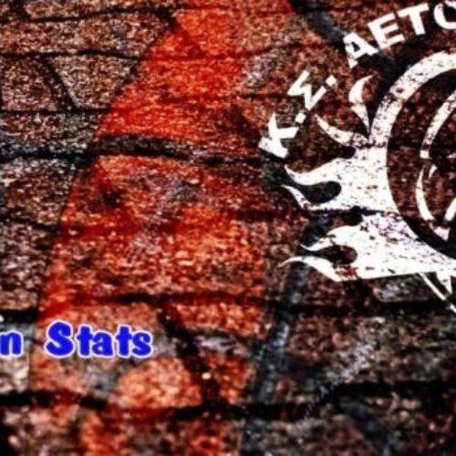Μπάσκετ: Η στατιστική εικόνα των Αετών Βέροιας για τη σεζόν 2018/2019
