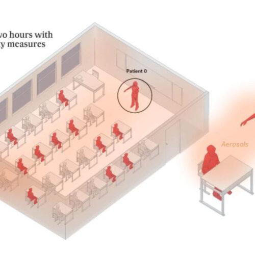 Η εξάπλωση του κορωνοϊού μέσω του αέρα σε δωμάτιο, μπαρ και σχολική τάξη - Αναλυτική αναπαράσταση