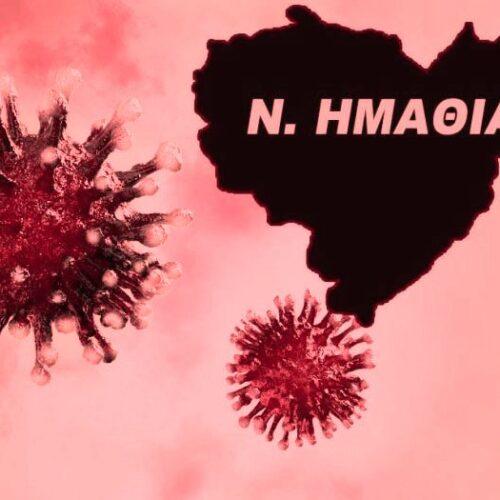 Κορωνοϊός: Έκρηξη κρουσμάτων και στην Ημαθία. Από 3 χθες 27 σήμερα - Συγκριτικά στοιχεία μ' άλλες περιοχές