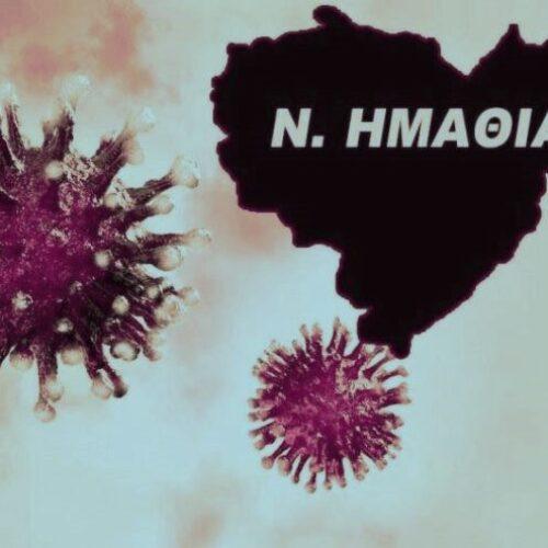 Κορωνοϊός - Ημαθία: 39 τα νέα κρούσματα, Παρασκευή 19 Μαρτίου